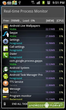 Android Task Manager Pro - менеджер задач для Android