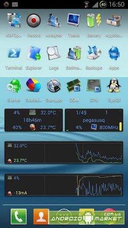 3C All-in-One Toolbox (Android Tuner)