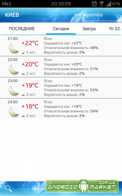 ForecaWeather