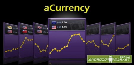 aCurrency - конвертер валют