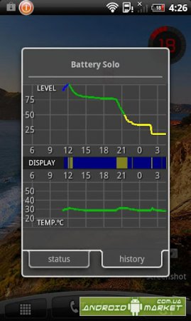 Battery Solo Widget � ������ ��� �������