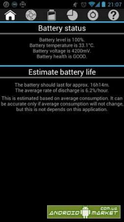 Battery Drain Analyzer