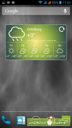 Weather Forecast 15 days PRO